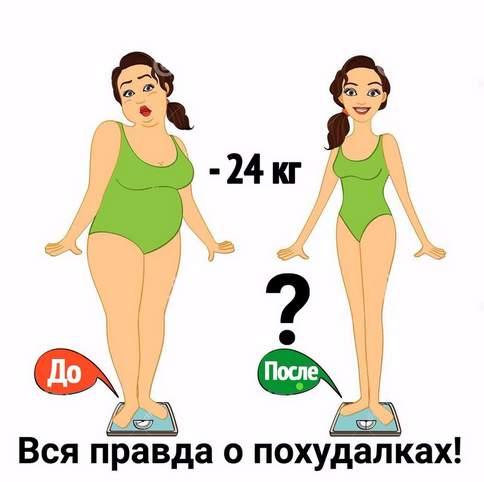 Как быстро похудеть в домашних условиях на 20 кг без диет